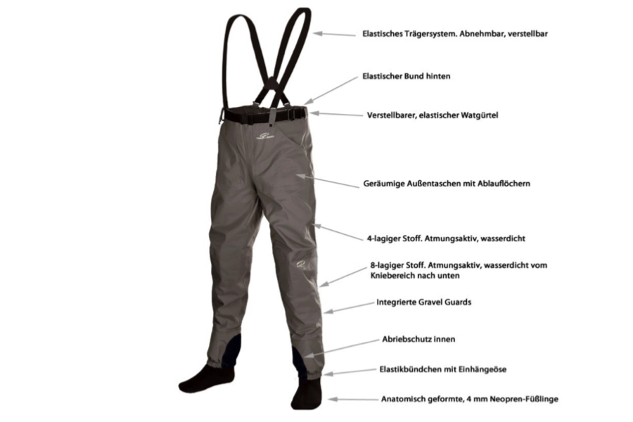 Traun River Pro Shorty Wader overview